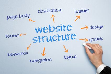 Webseitenstruktur