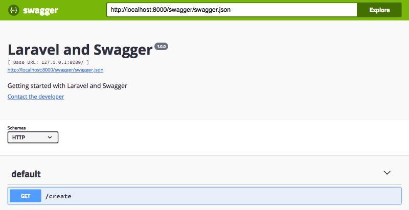 Laravel Swagger